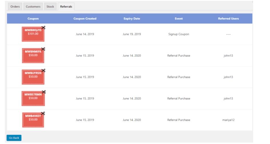 referans ile promosyon kodu (coupon referral) listesinin ekran görüntüsü